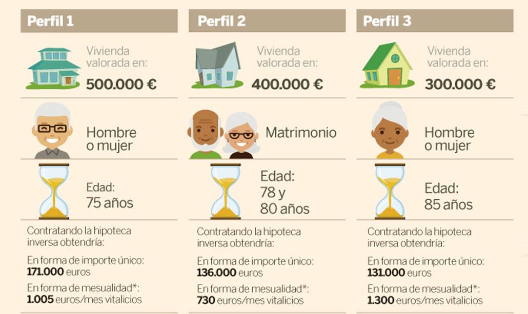 pagar-pension-con-vivienda