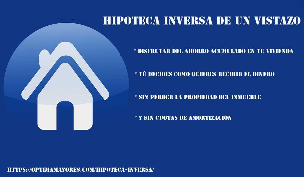 La hipoteca inversa de un vistazo